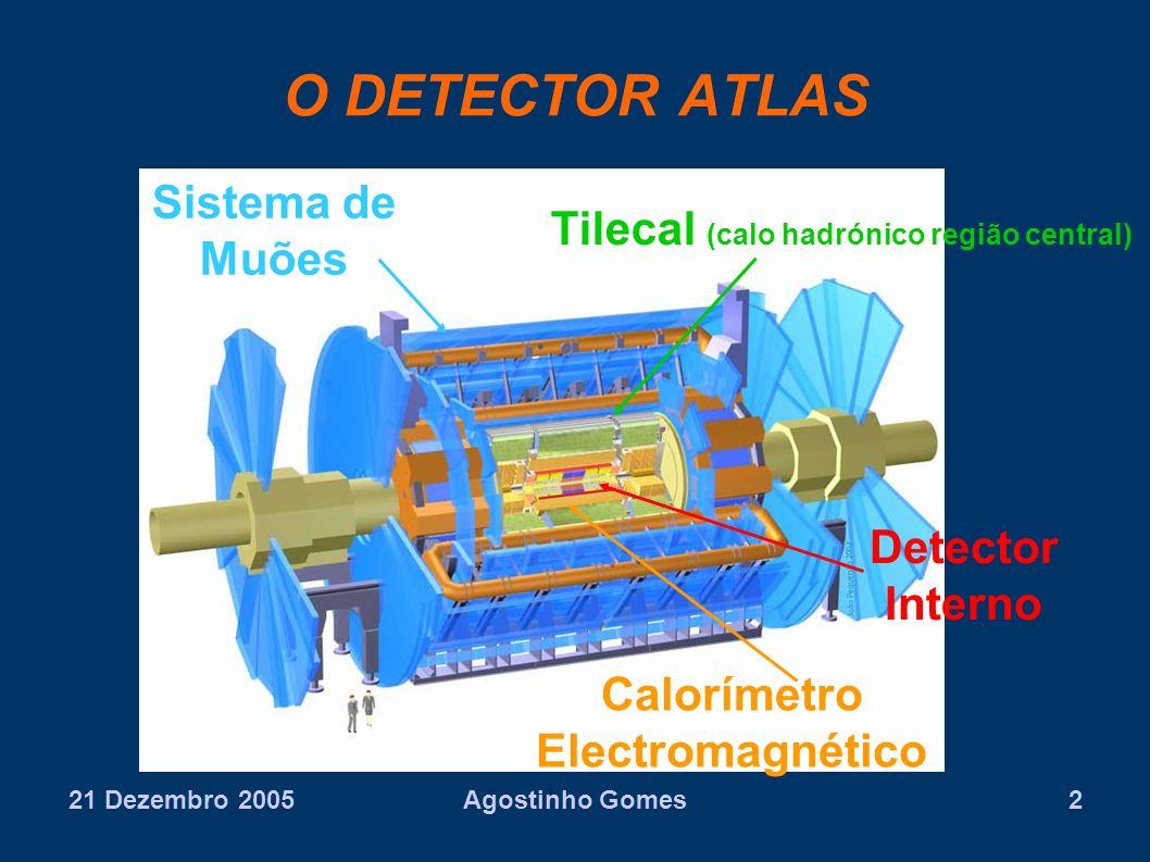 Tilecal (calo hadrónico região central) Calorímetro Electromagnético