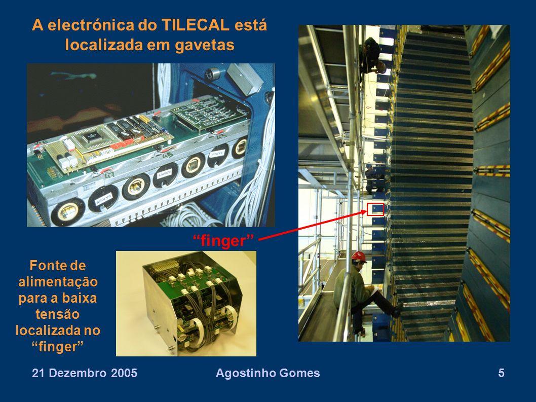 A electrónica do TILECAL está localizada em gavetas