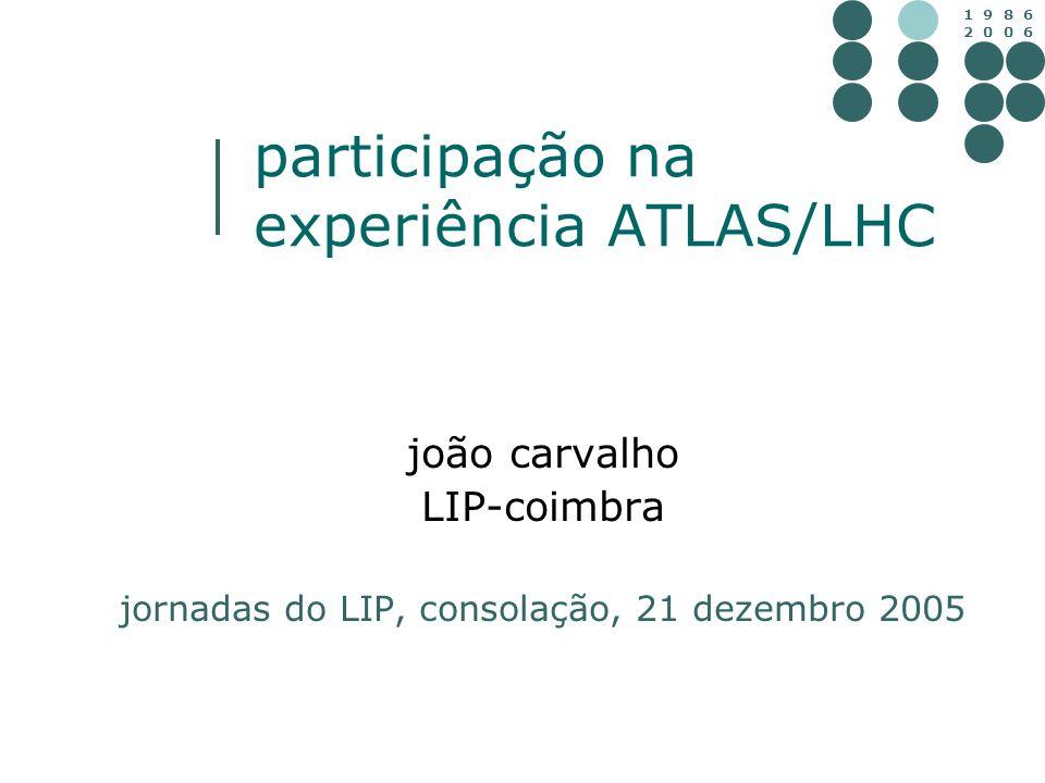 participação na experiência ATLAS/LHC