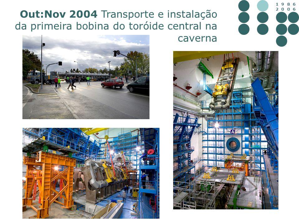 Out:Nov 2004 Transporte e instalação da primeira bobina do toróide central na caverna