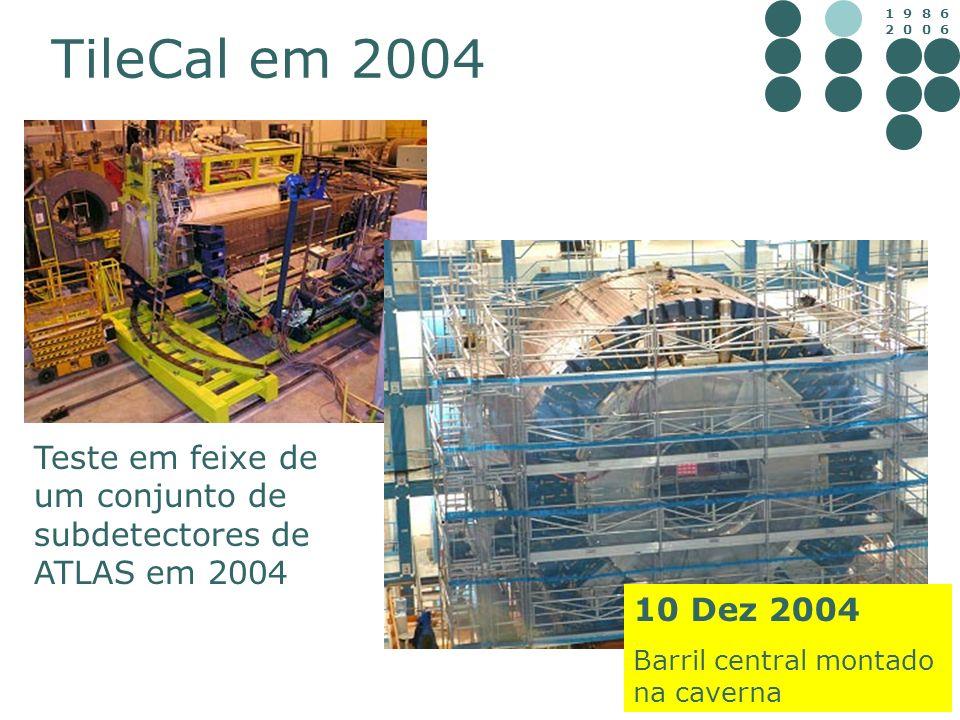 TileCal em 2004 Teste em feixe de um conjunto de subdetectores de ATLAS em 2004.