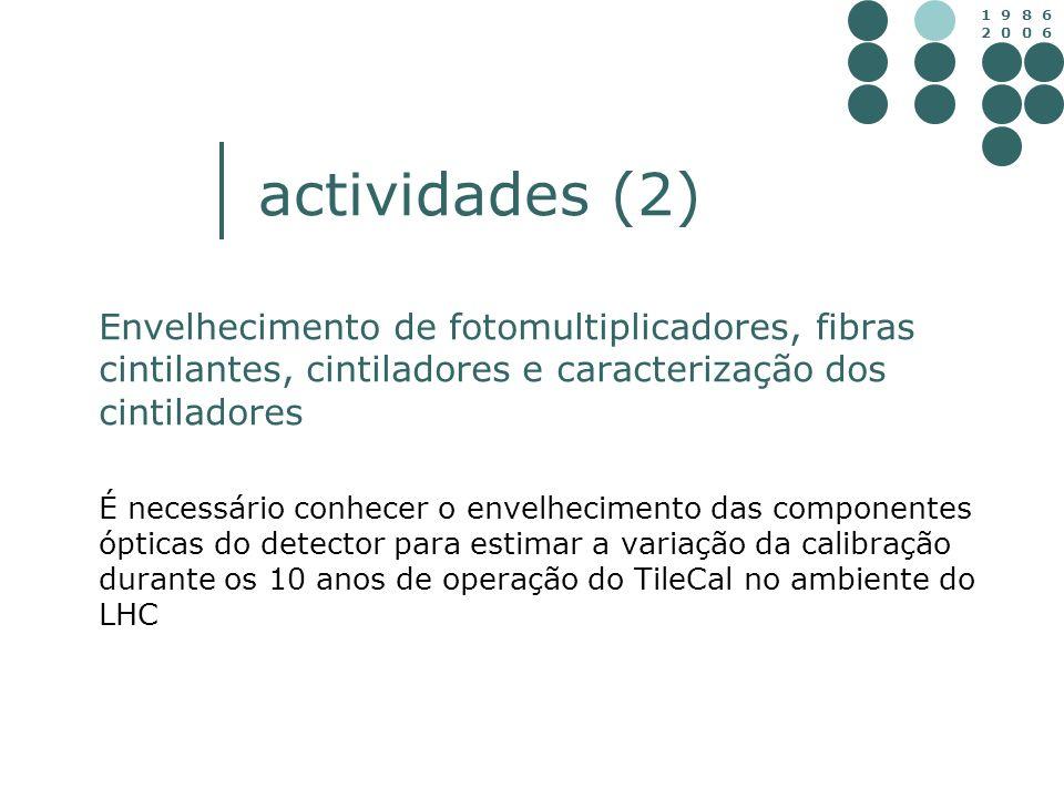 actividades (2) Envelhecimento de fotomultiplicadores, fibras cintilantes, cintiladores e caracterização dos cintiladores.
