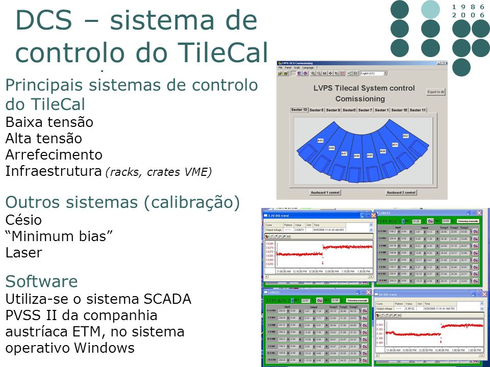 DCS – sistema de controlo do TileCal