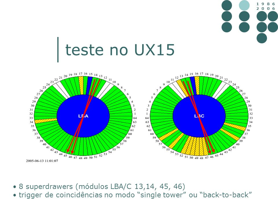 teste no UX15 8 superdrawers (módulos LBA/C 13,14, 45, 46)