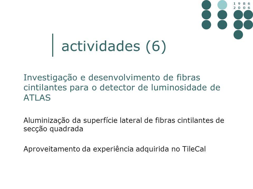 actividades (6) Investigação e desenvolvimento de fibras cintilantes para o detector de luminosidade de ATLAS.