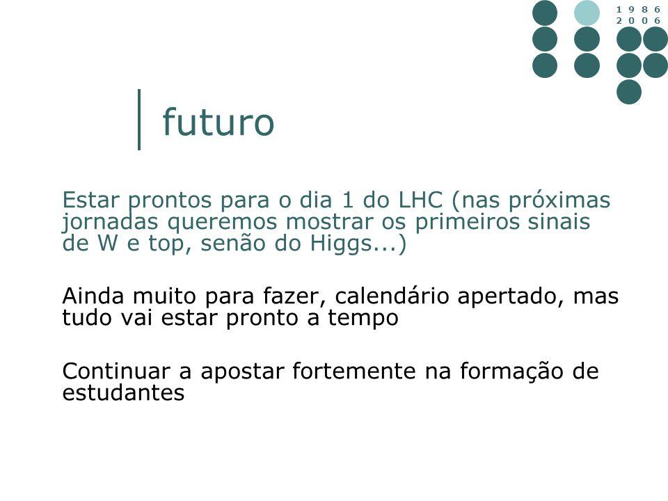 futuro Estar prontos para o dia 1 do LHC (nas próximas jornadas queremos mostrar os primeiros sinais de W e top, senão do Higgs...)