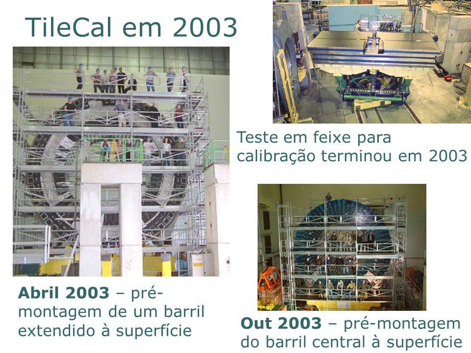 TileCal em 2003 Teste em feixe para calibração terminou em 2003