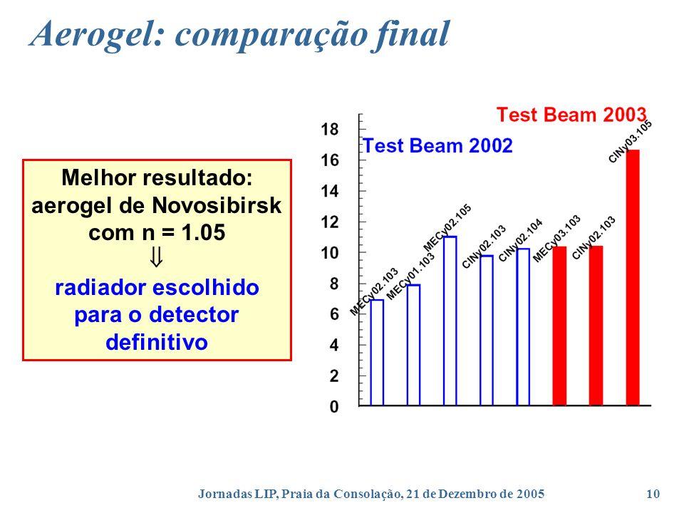 Aerogel: comparação final