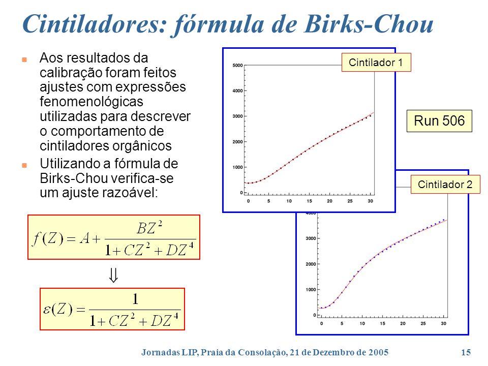 Cintiladores: fórmula de Birks-Chou