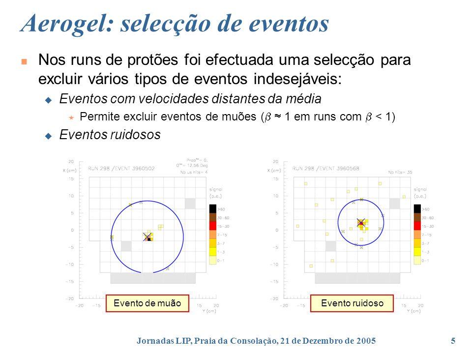 Aerogel: selecção de eventos