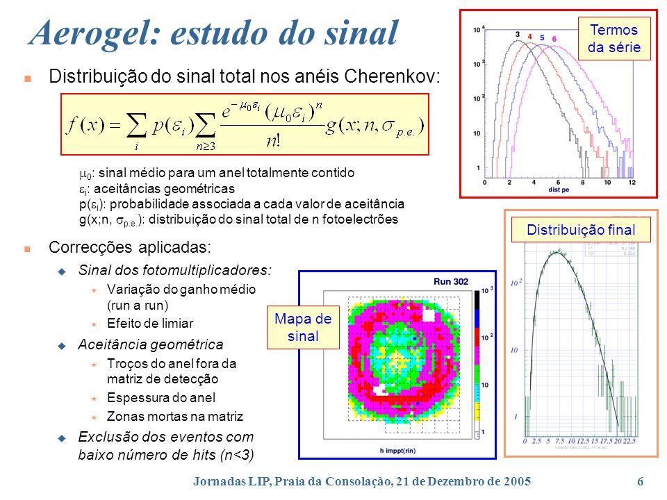 Aerogel: estudo do sinal