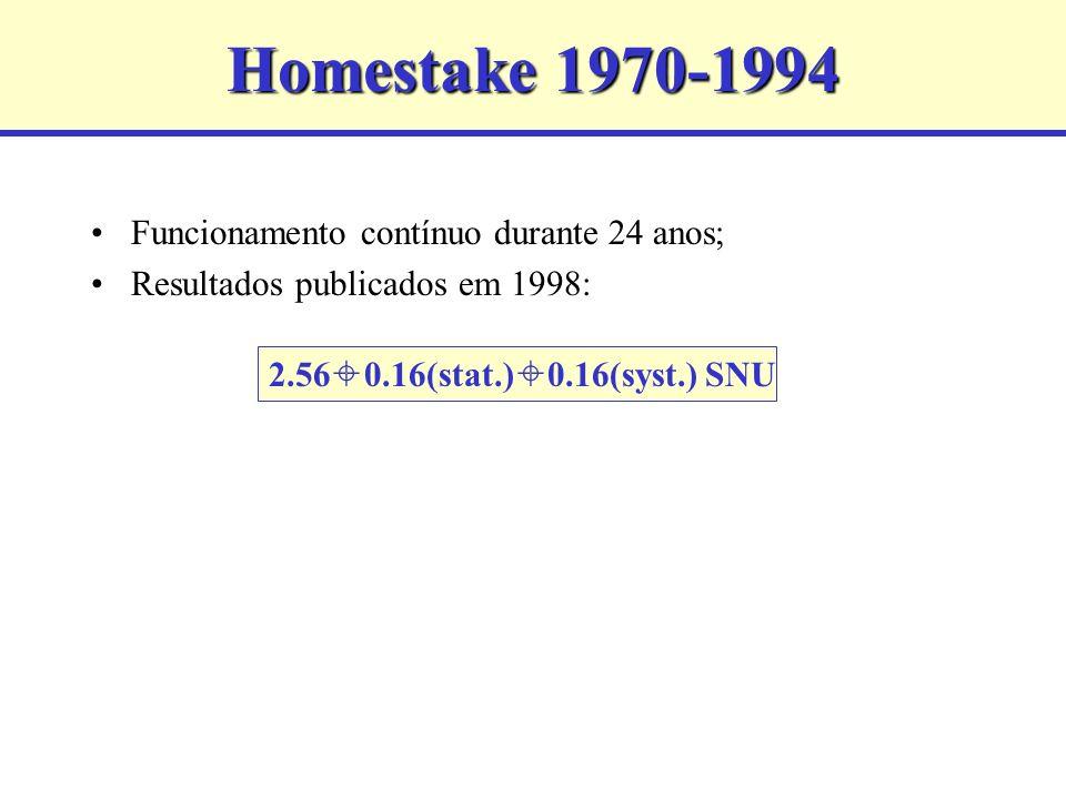 Homestake 1970-1994 Funcionamento contínuo durante 24 anos;