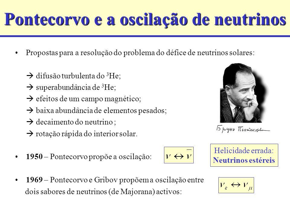 Pontecorvo e a oscilação de neutrinos