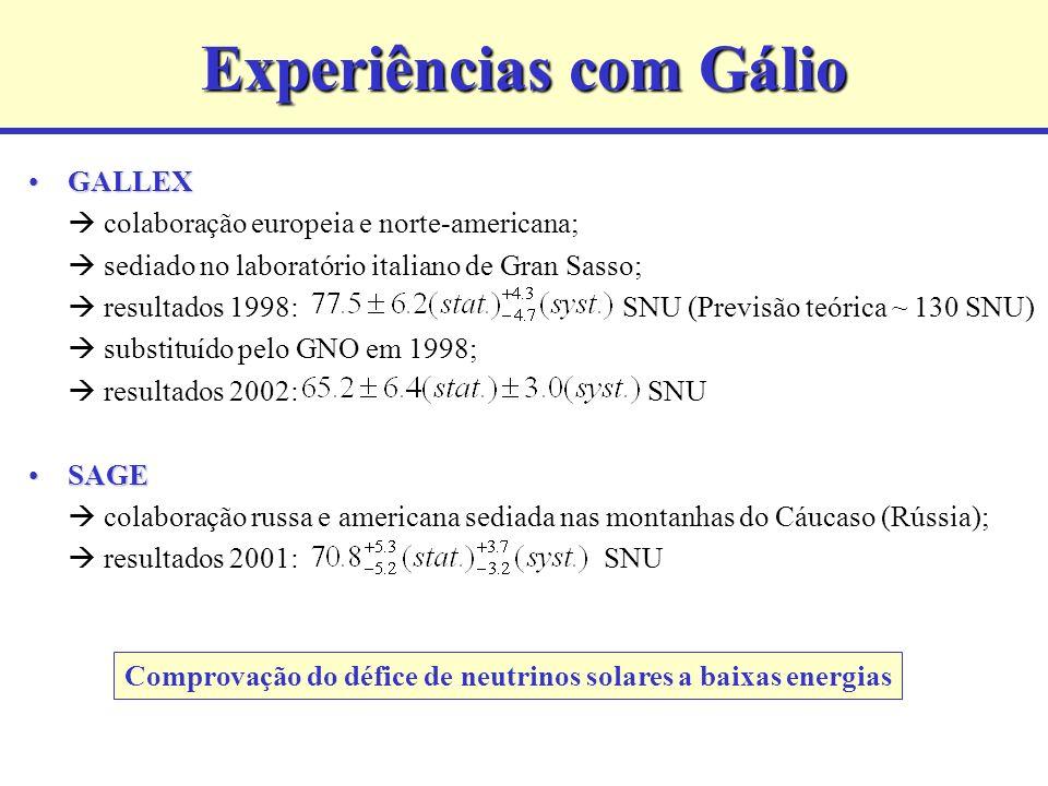 Experiências com Gálio