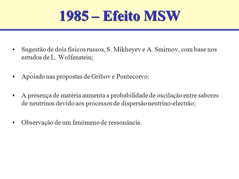1985 – Efeito MSW Sugestão de dois físicos russos, S. Mikheyev e A. Smirnov, com base nos estudos de L. Wolfenstein;