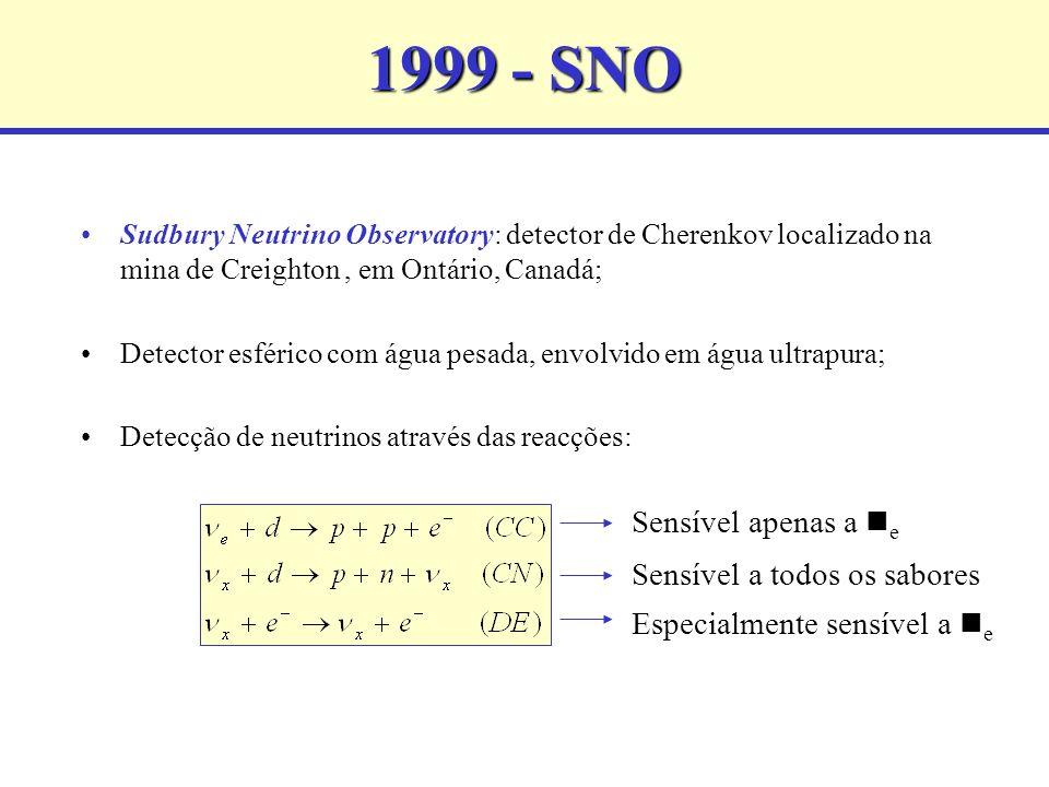 1999 - SNO Sensível apenas a e Sensível a todos os sabores