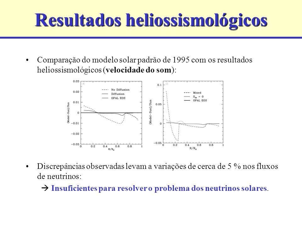 Resultados heliossismológicos