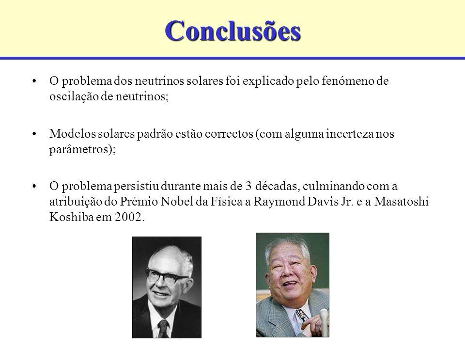 Conclusões O problema dos neutrinos solares foi explicado pelo fenómeno de oscilação de neutrinos;