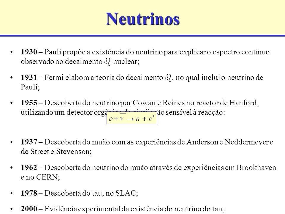 Neutrinos 1930 – Pauli propõe a existência do neutrino para explicar o espectro contínuo observado no decaimento  nuclear;