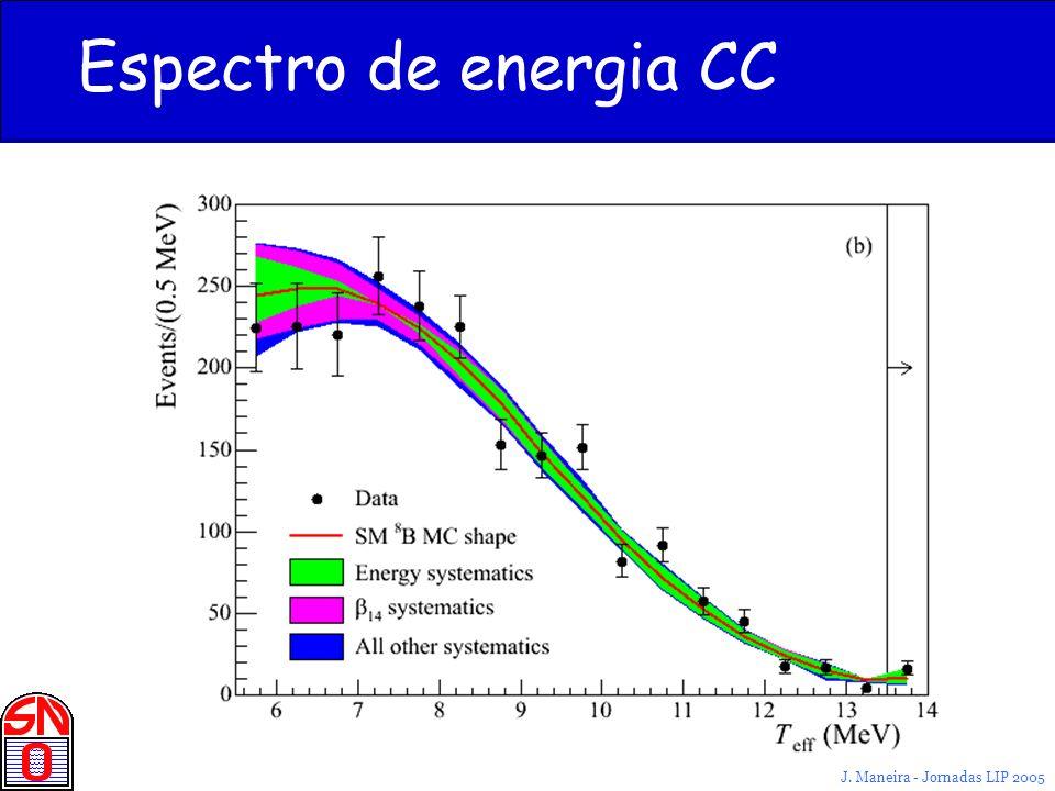 Espectro de energia CC J. Maneira - Jornadas LIP 2005