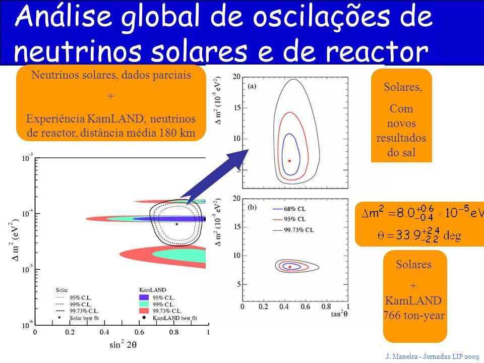 Análise global de oscilações de neutrinos solares e de reactor