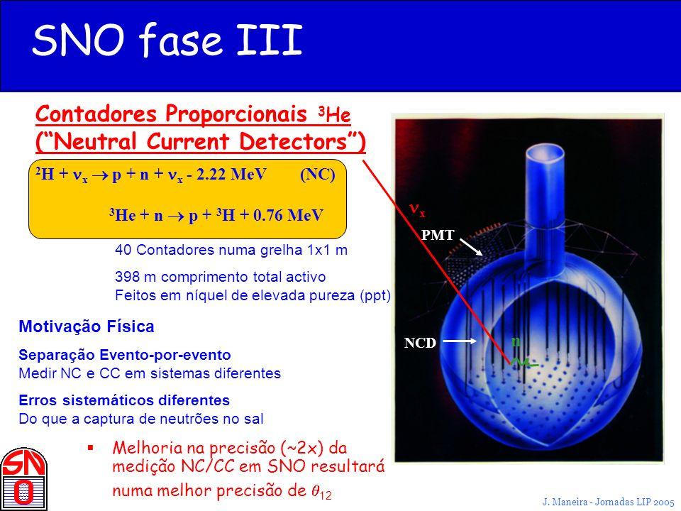 SNO fase III Contadores Proporcionais 3He