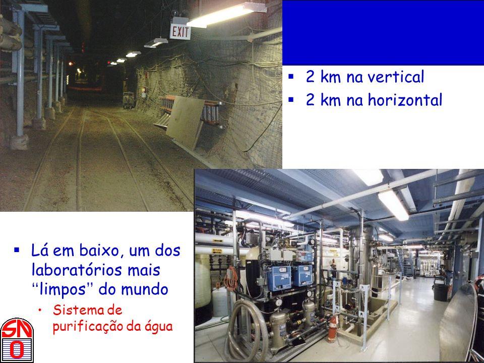Lá em baixo, um dos laboratórios mais limpos do mundo