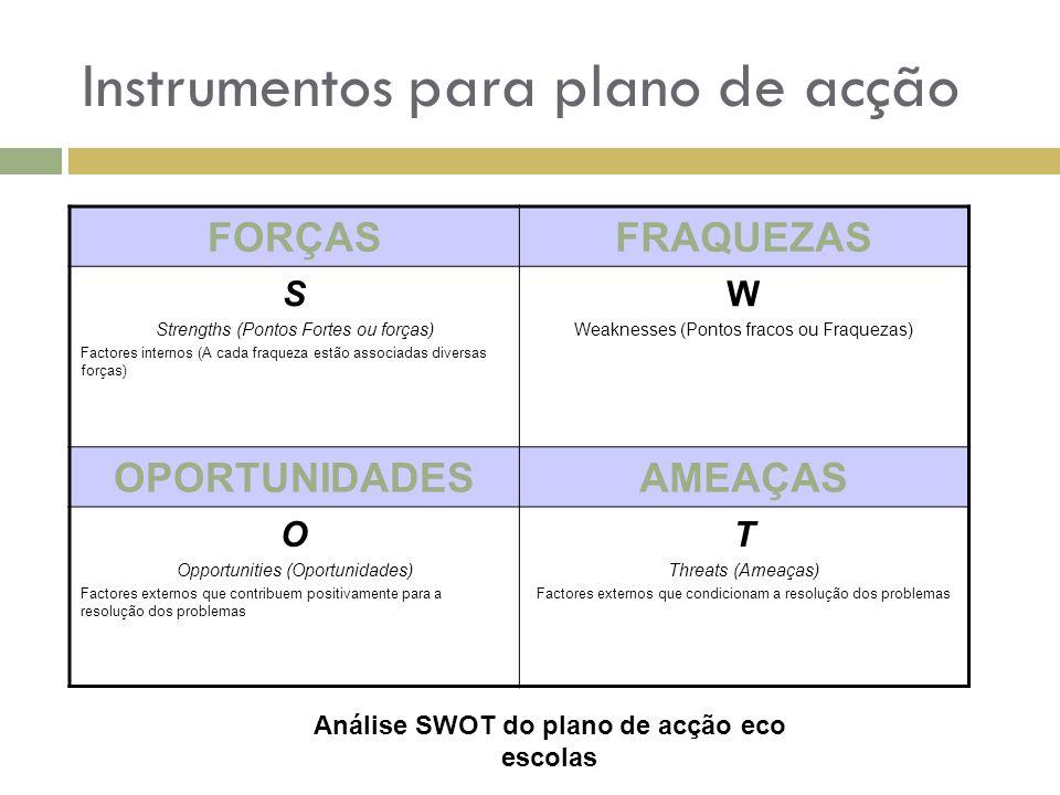 Instrumentos para plano de acção