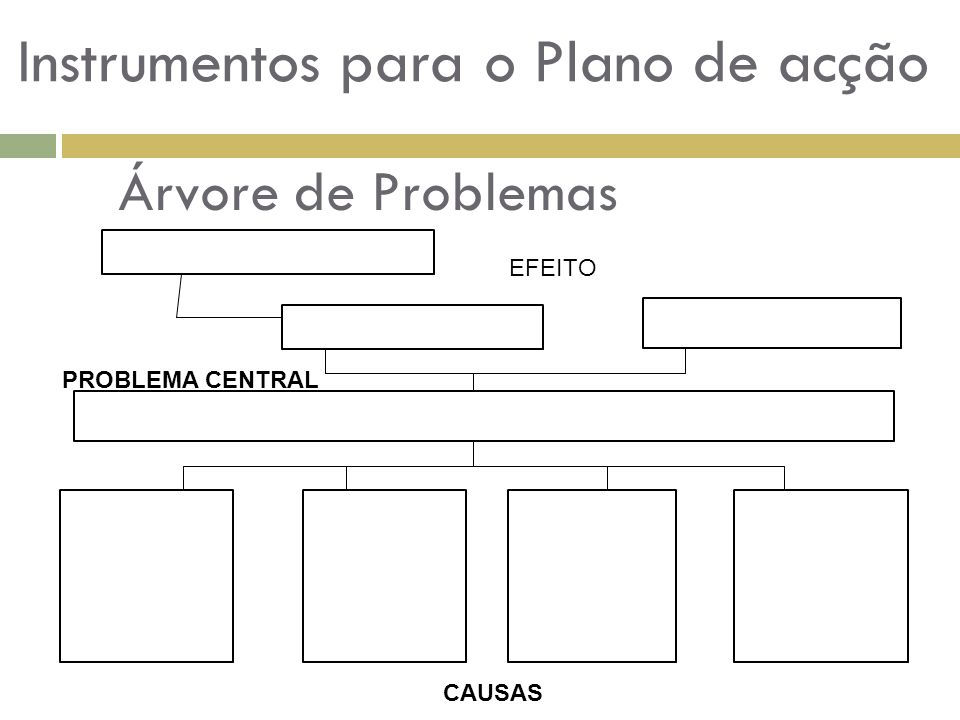 Instrumentos para o Plano de acção