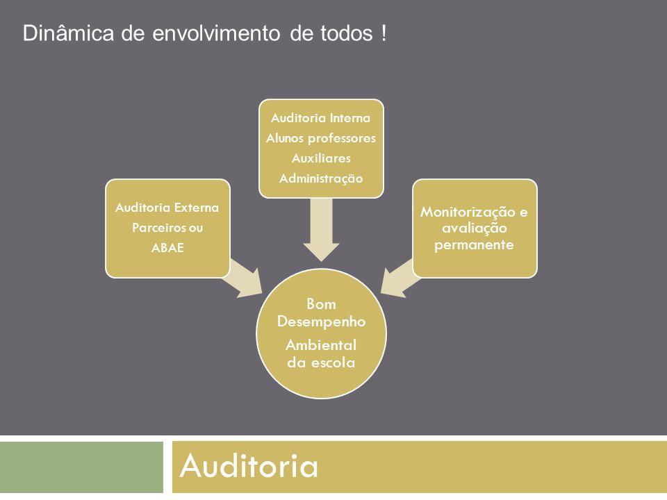 Monitorização e avaliação permanente