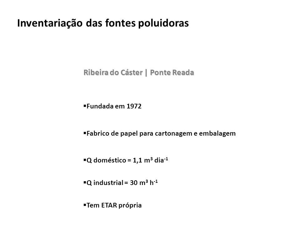 Ribeira do Cáster | Ponte Reada