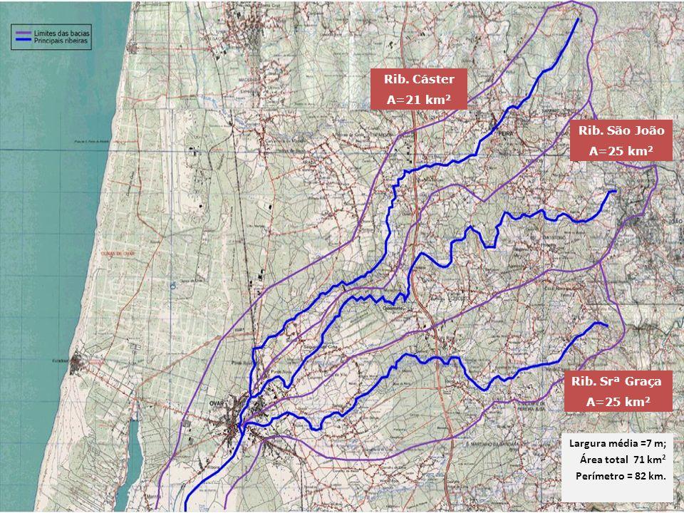Rib. Cáster A=21 km2. Rib. São João. A=25 km2. Rib. Srª Graça. Largura média =7 m; Área total 71 km2.