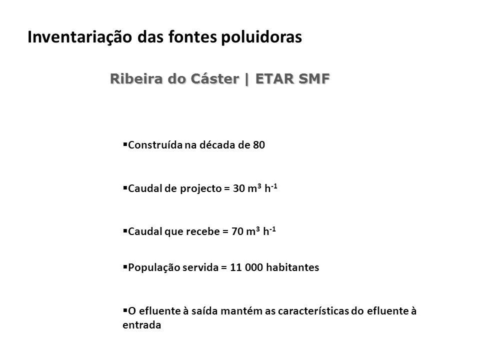 Ribeira do Cáster | ETAR SMF