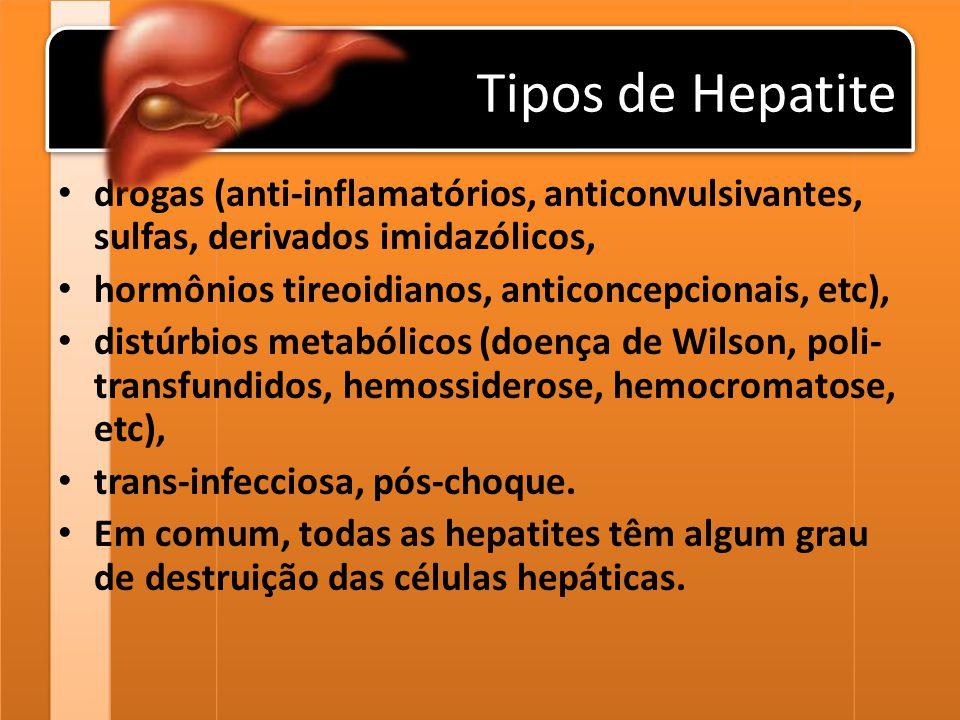 Tipos de Hepatite C. A. drogas (anti-inflamatórios, anticonvulsivantes, sulfas, derivados imidazólicos,