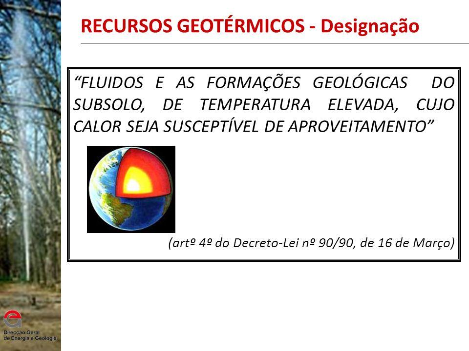 RECURSOS GEOTÉRMICOS - Designação