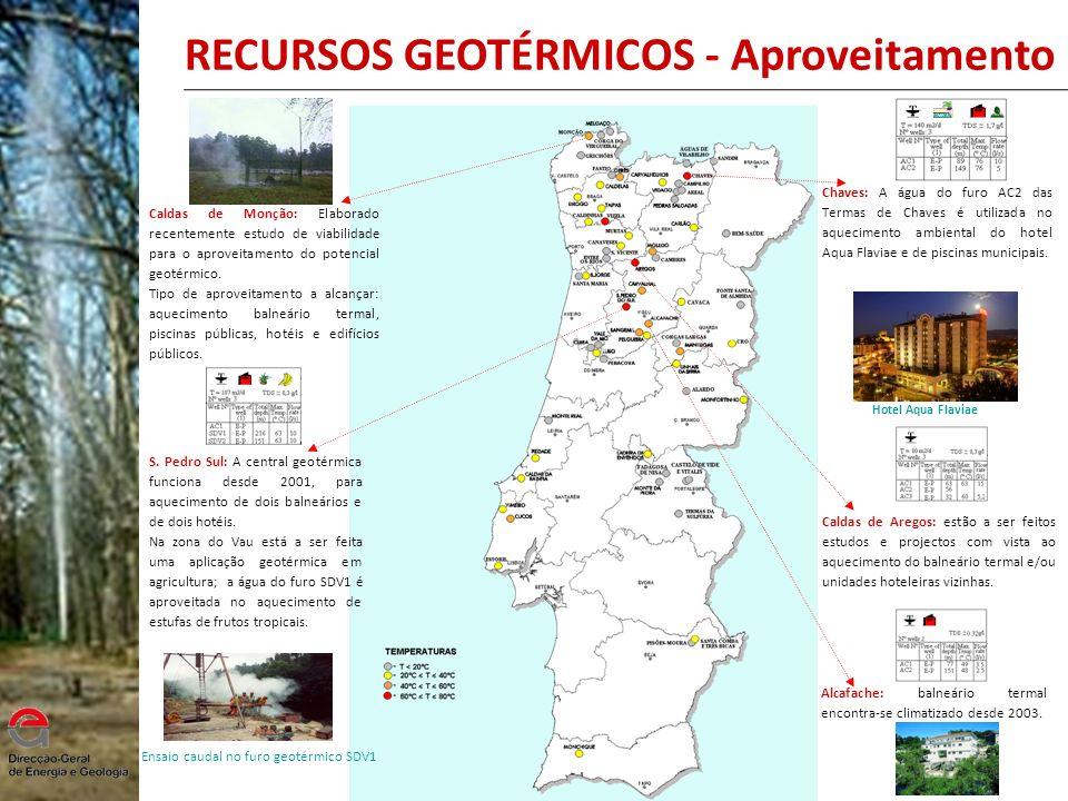RECURSOS GEOTÉRMICOS - Aproveitamento