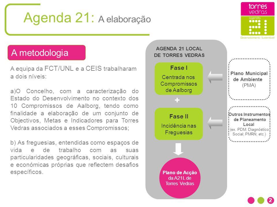 Agenda 21: A elaboração A metodologia +