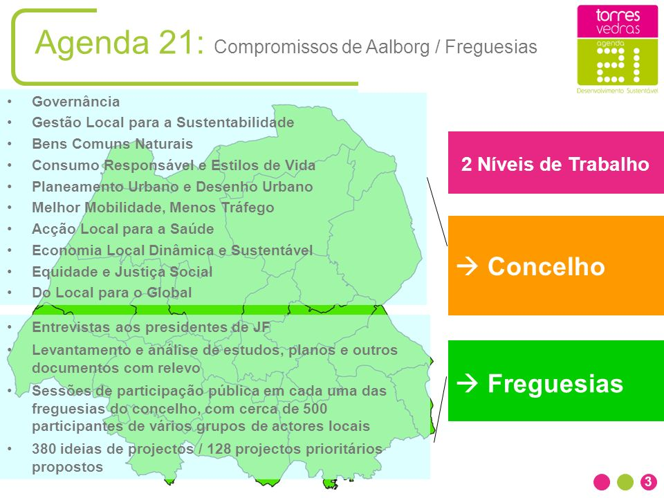 Agenda 21: Compromissos de Aalborg / Freguesias