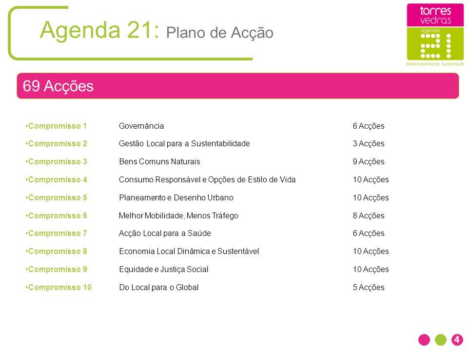 Agenda 21: Plano de Acção 69 Acções 4