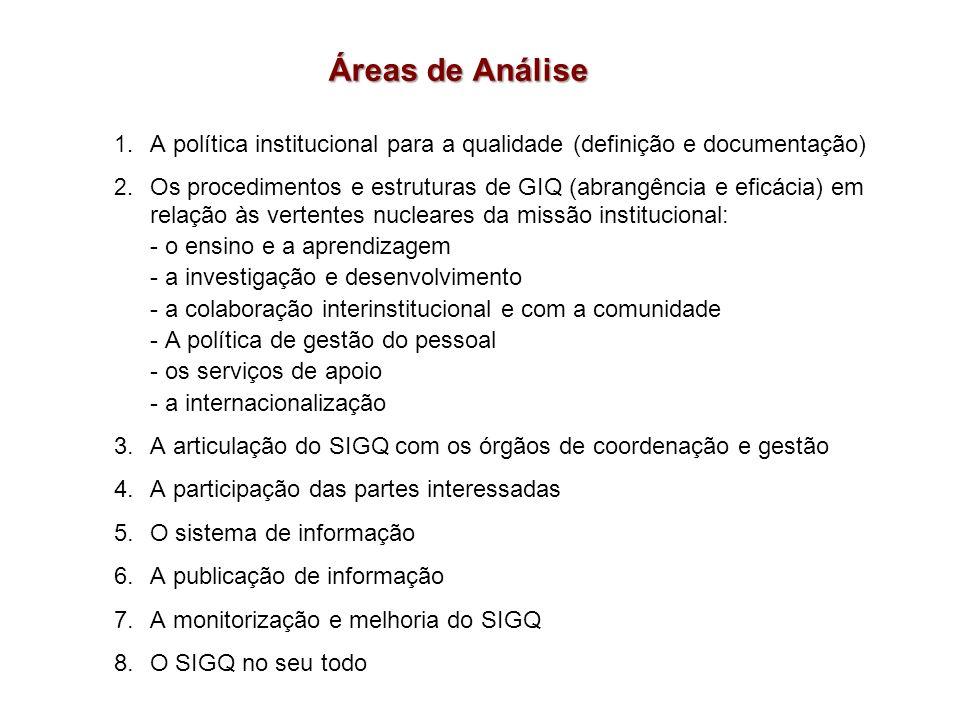 Áreas de Análise A política institucional para a qualidade (definição e documentação)
