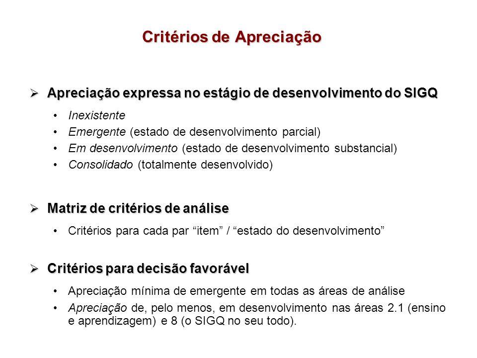 Critérios de Apreciação