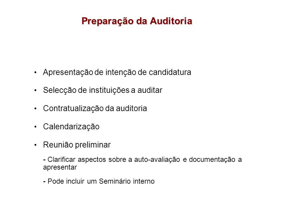 Preparação da Auditoria