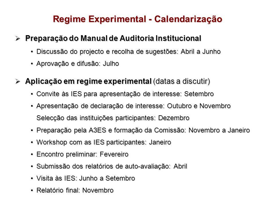 Regime Experimental - Calendarização