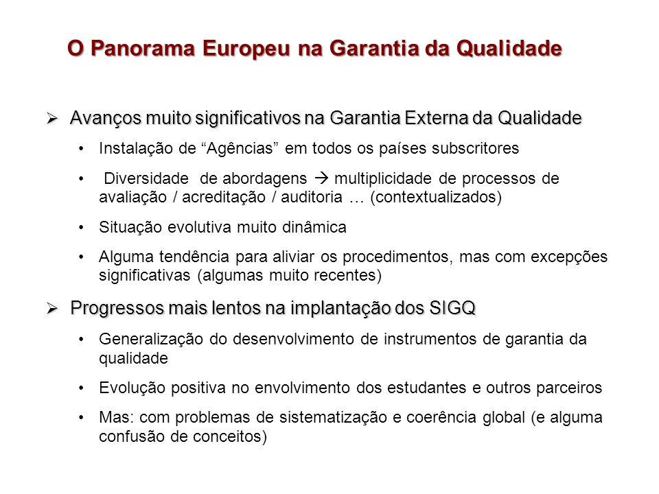 O Panorama Europeu na Garantia da Qualidade