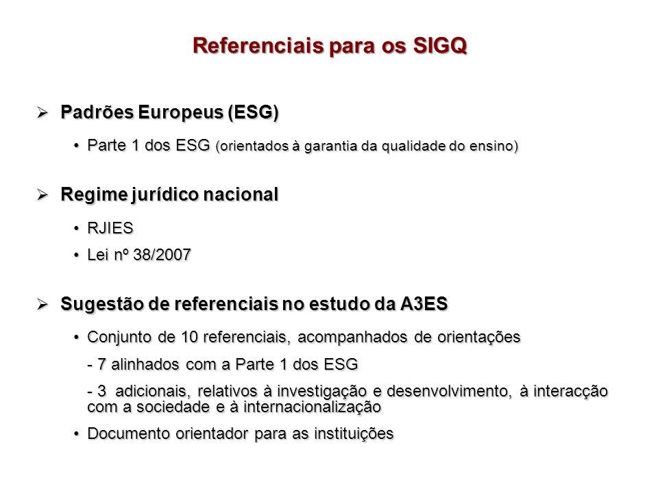 Referenciais para os SIGQ