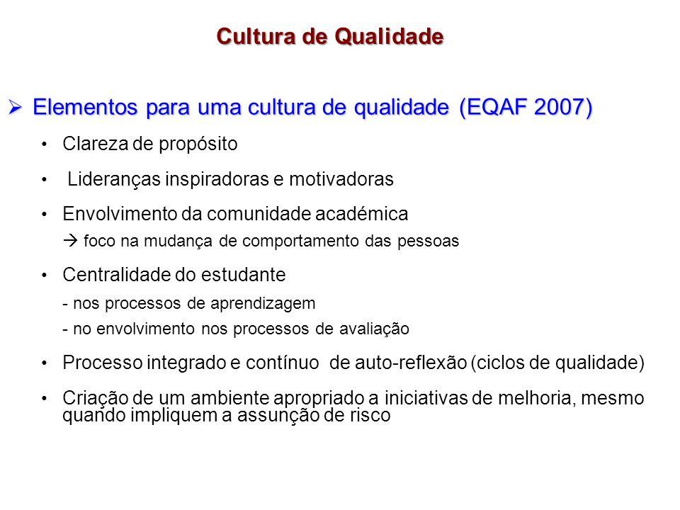 Elementos para uma cultura de qualidade (EQAF 2007)