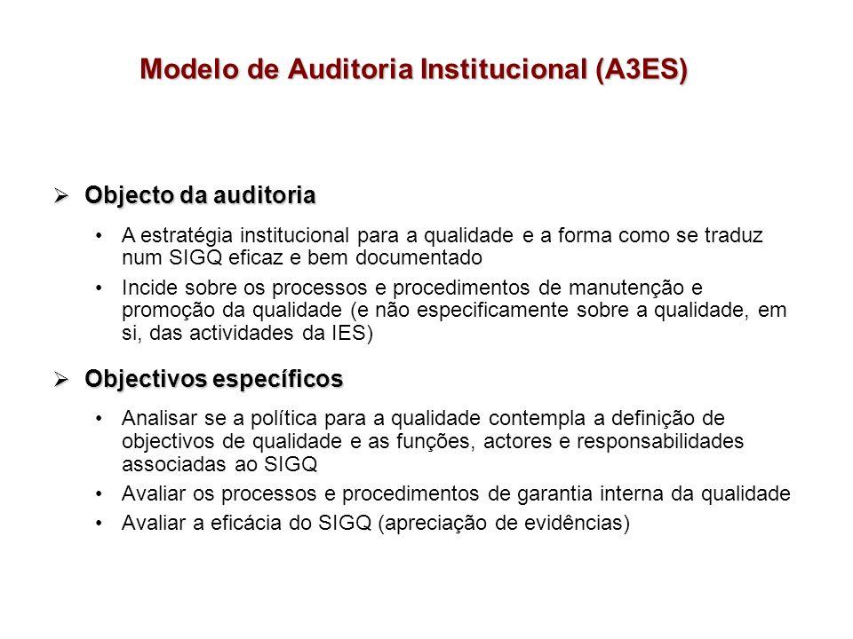 Modelo de Auditoria Institucional (A3ES)