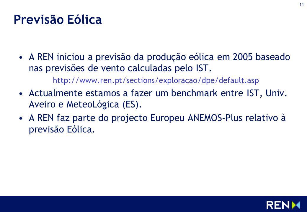 Previsão Eólica A REN iniciou a previsão da produção eólica em 2005 baseado nas previsões de vento calculadas pelo IST.