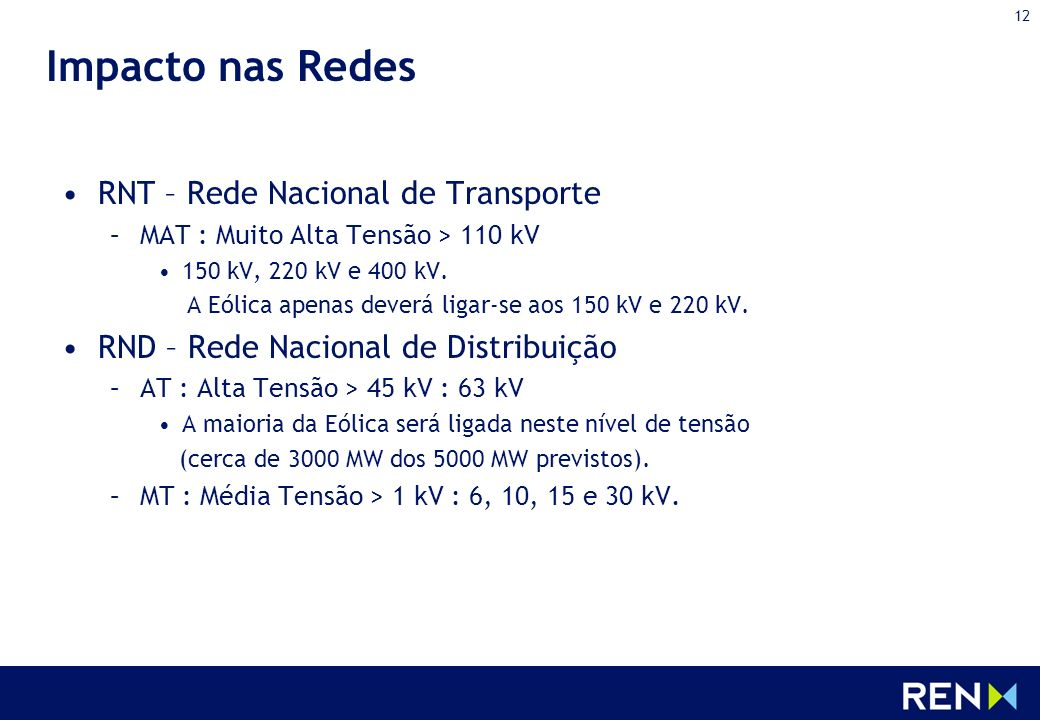 Impacto nas Redes RNT – Rede Nacional de Transporte