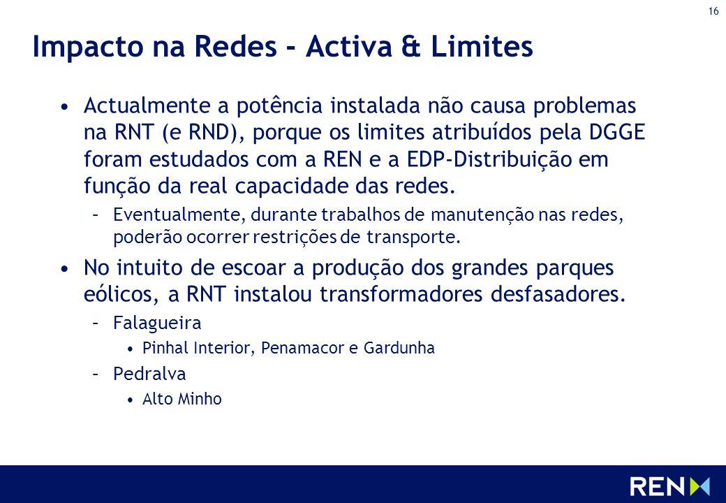 Impacto na Redes - Activa & Limites